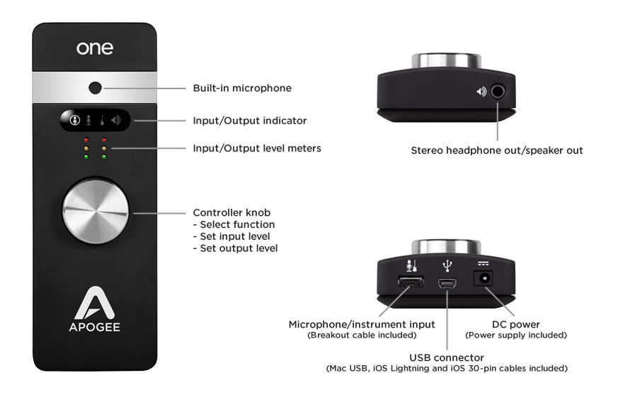one for ipad mac usb audio interface